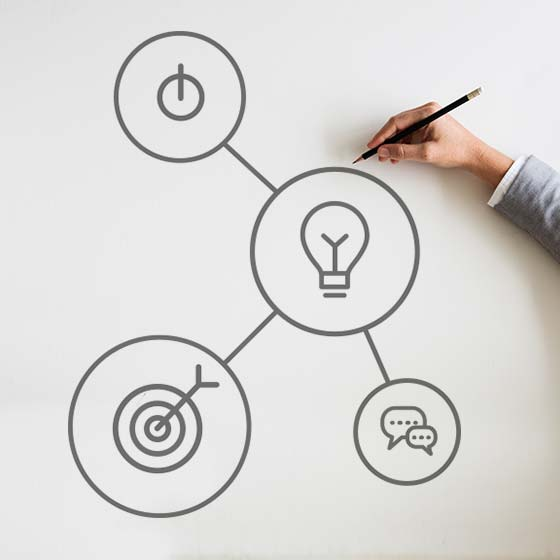 étude de stratégie de marque